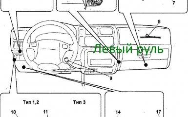 Предохранители и реле Suzuki Jimny (JB43), 1998 - 2012 г.в.
