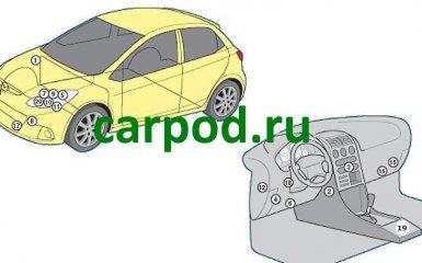 Предохранители и реле Mazda 2 (DE), 2007 - 2016 г.в.