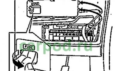 Предохранители и реле Honda Fit/Jazz (GD), 2001 - 2007 г.в.