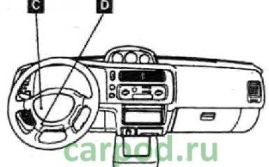 Предохранители и реле Mitsubishi L200 / Pajero Sport, 1996 - 2006 г.в.