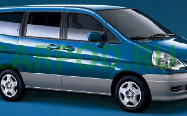 Предохранители Nissan Serena C24, 1999 - 2005 г.в.