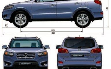 Технические характеристики Hyundai Santa Fe (CM), 2006 - 2012 г.в.