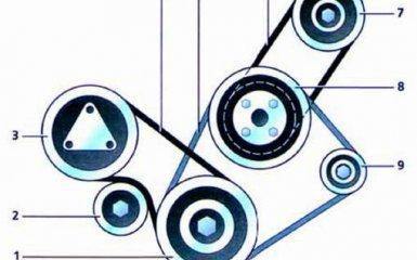 Двигатель Hyundai Accent 2