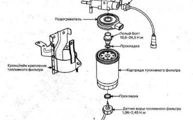 Топливный фильтр Hyundai Tucson 2004 - 2009 гг. – замена