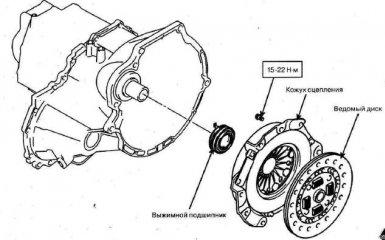 Сцепление Hyundai Tucson 1