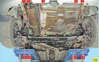 Задняя подвеска Peugeot 308 (T7)