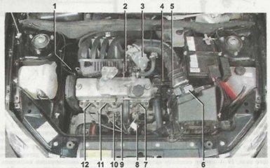 Система управления двигателем Lada Granta (ВАЗ 2190) с 2011 г.в.