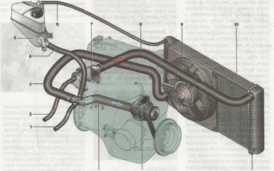 Система охлаждения Lada Granta (ВАЗ 2190) с 2011 г.в.