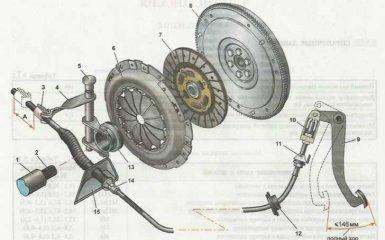 Сцепление Lada Granta (ВАЗ 2190) с 2011 г.в.