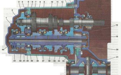Коробка передач Lada Granta (ВАЗ 2190)