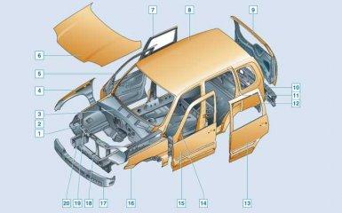 Кузов Chevrolet Niva с 2009 г.в.