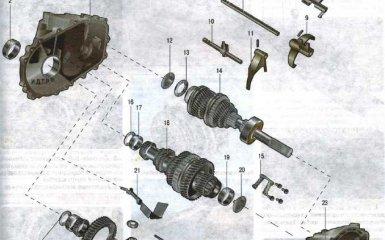 Механическая коробка передач Kia Rio 2 2005 - 2011 гг.