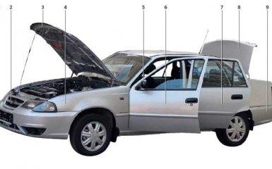 Кузов Daewoo Nexia c 2008 г.в.
