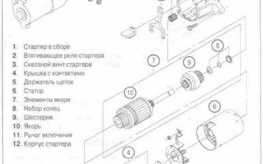 Замена стартера Chevrolet Aveo Т200/Т250
