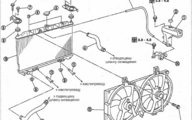 Замена радиатора Nissan Primera 3 P12
