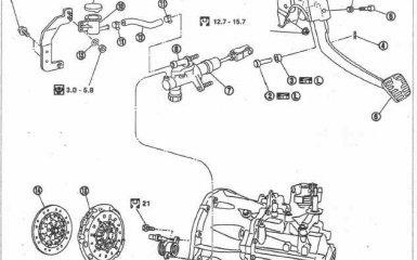 Сцепление Nissan Primera 3 (P12)