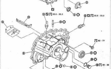 МКПП Nissan Primera 3 (P12)