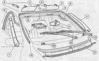 Лобовое стекло Fiat Albea с 2005 гг. - замена