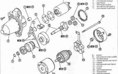 Стартер Nissan Primera P12 с 2001 - 2008 г.в. - снятие и установка, проверка