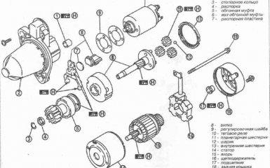 Замена стартера Nissan Primera 3 (P12)