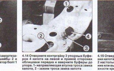 Снятие и замена капота Audi 80 B4
