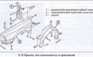 Замена крыльев Audi 80 B4