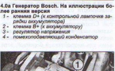 Генератор Audi 80 B4