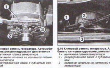 Ремень генератора Audi 80 B4