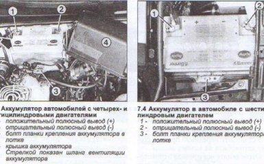 Аккумулятор Audi 80 (B4) 1991-1995 г. в.