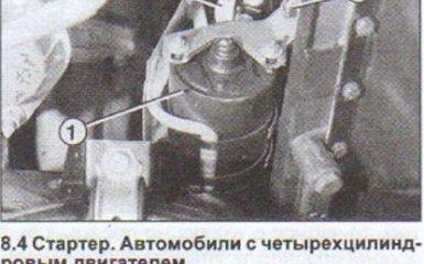 Замена стартера Audi 80 B4