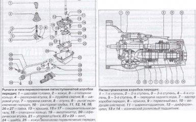 Коробка передач Audi A4 B6