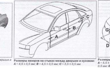 Кузов Audi A4 B6