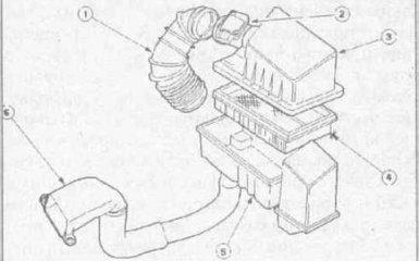 Замена воздушного фильтра Ford Focus 1