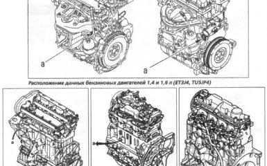 Двигатели Citroen C4 с 2004 гг.