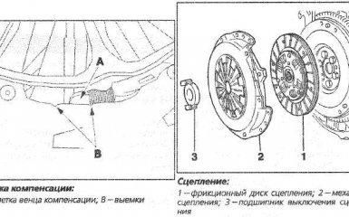 Сцепление Citroen C4, 1 поколение