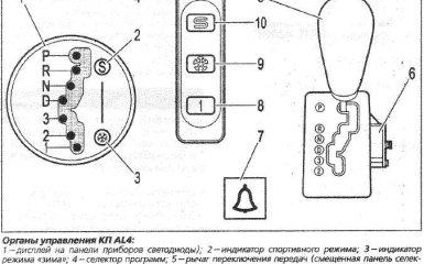 АКПП Citroen C4 1