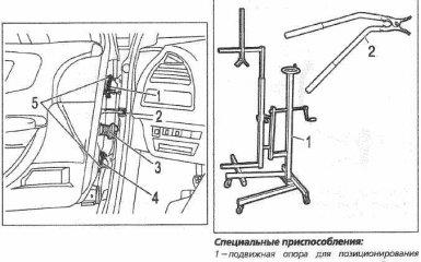 Замена дверей Citroen C4 1