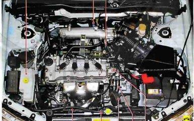 Система охлаждения Nissan Almera Classic с 2006 - 2012 г.в.
