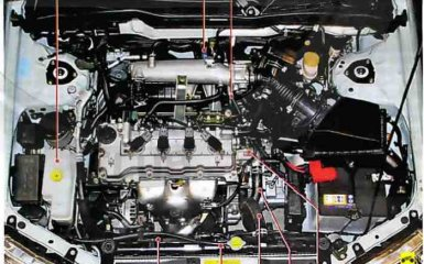 Система охлаждения Nissan Almera Classic B10