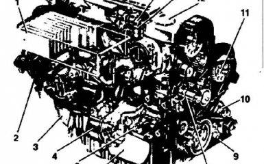 Двигатель Ford Mondeo с 1993 - 2000 гг.
