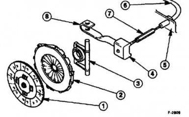 Сцепление Ford Mondeo с 1993 - 2000 гг.