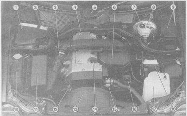 Двигатель Mercedes-Benz W210 c 1995 гг.
