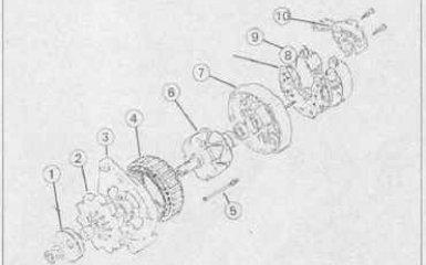 Генератор Mercedes-Benz W210 c 1995 гг.