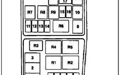 Предохранители и реле Ford Mondeo с 1993 - 2000 гг.