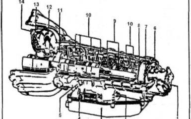 АКПП BMW 7 E38