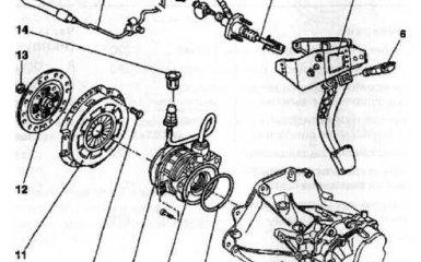 Сцепление Opel Corsa 3 (C)