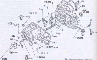 МКПП Nissan Primera P11