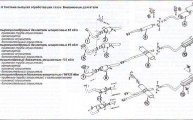 Замена глушителя Audi 80 B4