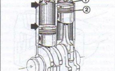 Система зажигания Audi 80 B4