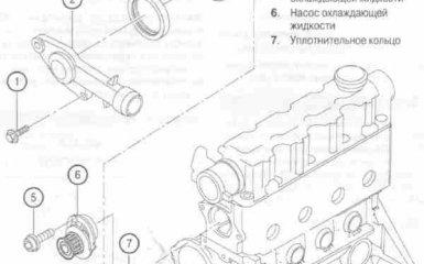 Замена термостата Chevrolet Aveo Т200/Т250